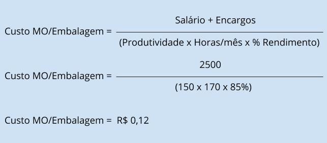 Cálculo Custo MO/Embalagem - Como calcular o custo da mão de obra no setor de embalagem
