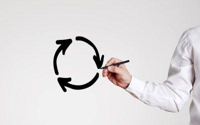 Economia circular: Quais Benefícios e Desafios para Empresas?